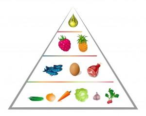Dieta cellulite